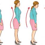 4 mauvaises postures courantes et comment les corriger
