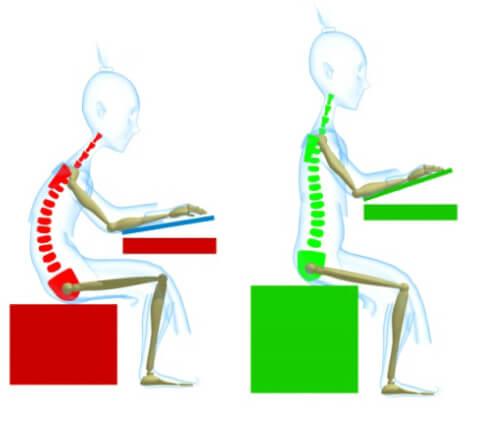 bonne posture du dos