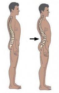 bonne / mauvaise posture